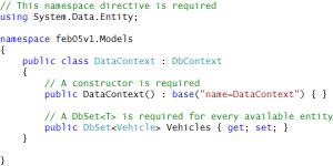 DataContext class