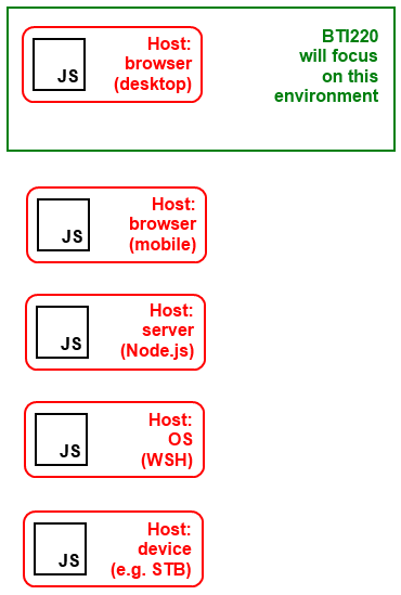 js-in-host-all