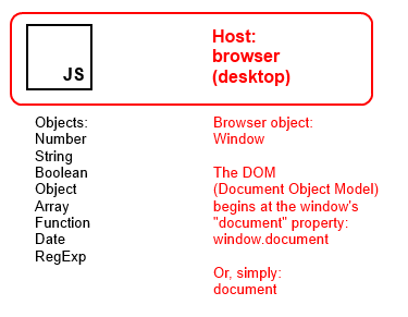 js-in-host-objects-in-browser