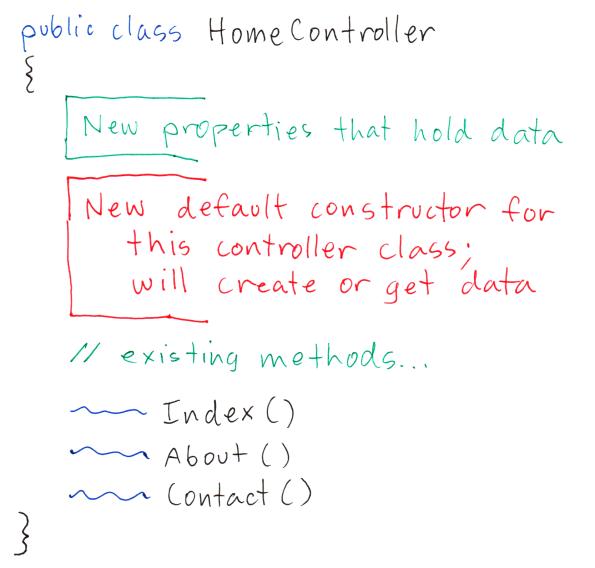 controller_constructor