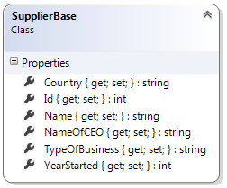 vm-supplierbase