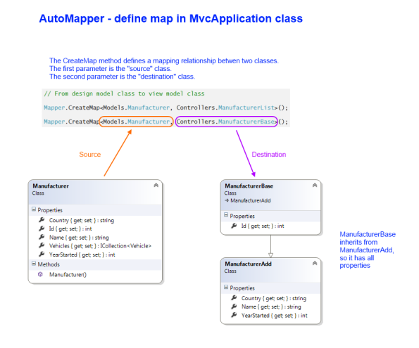 automapper-define-map