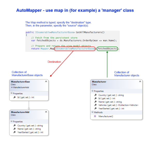 automapper-use-map