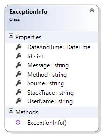 DesignModelClasses