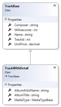 track-vm